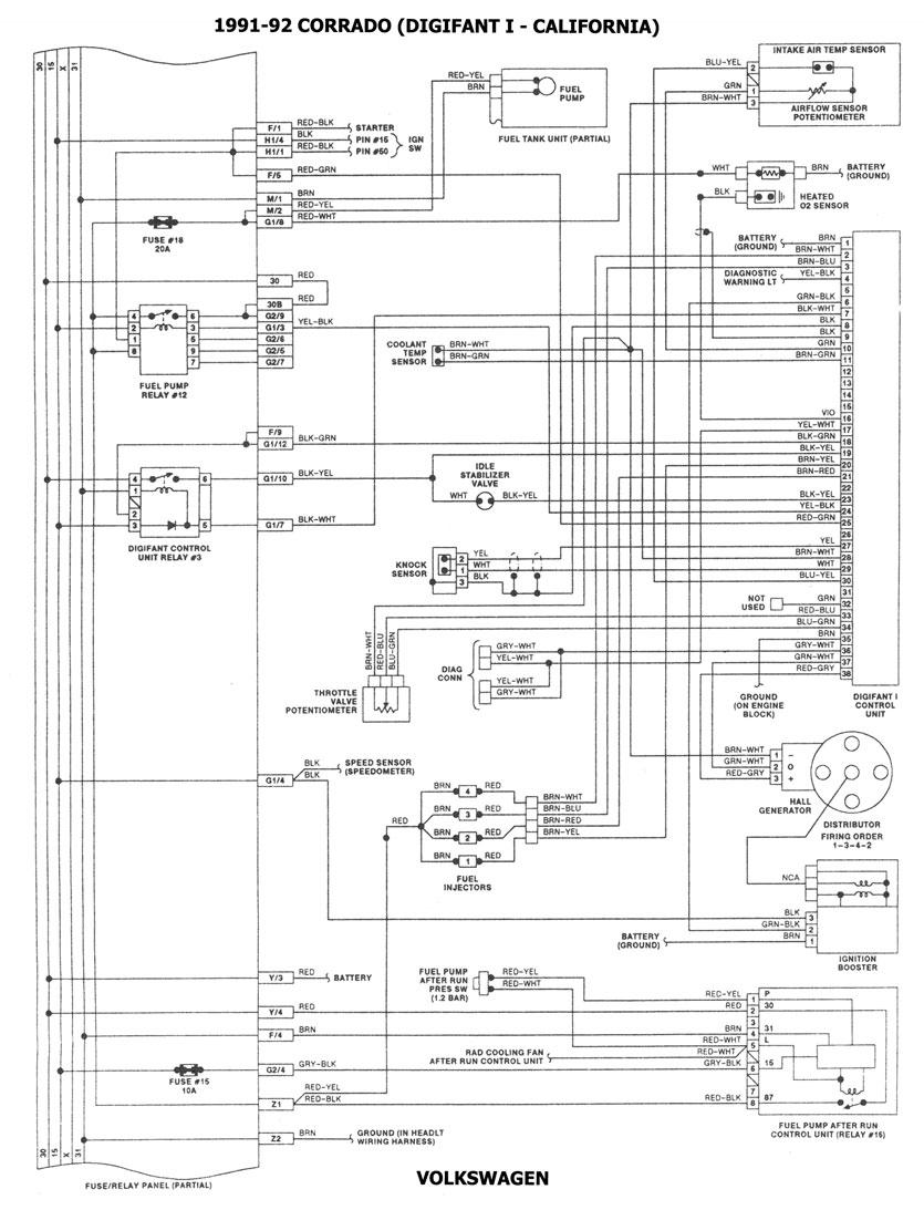 Volkswagen 1986 93 Diagramas Esquemas Graphics