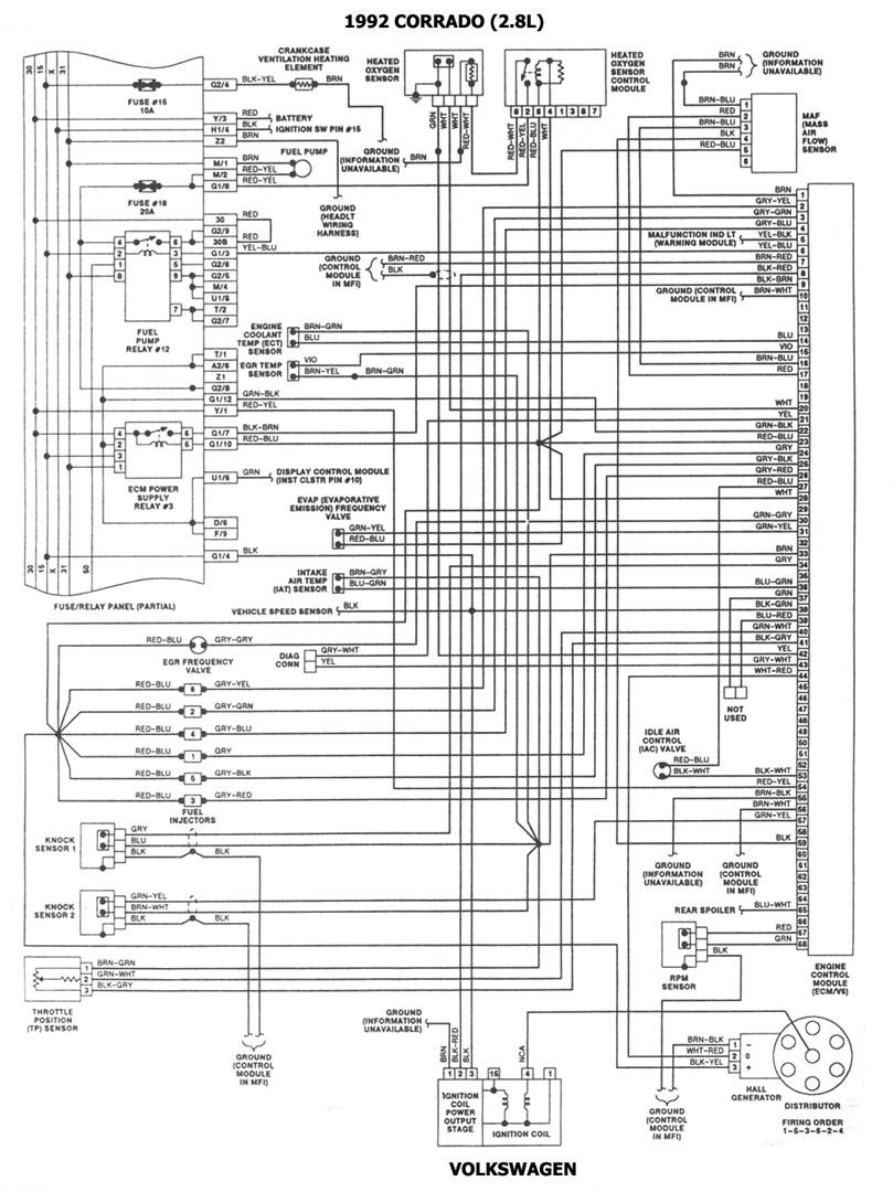volkswagen  diagramas esquemas ubicacion de