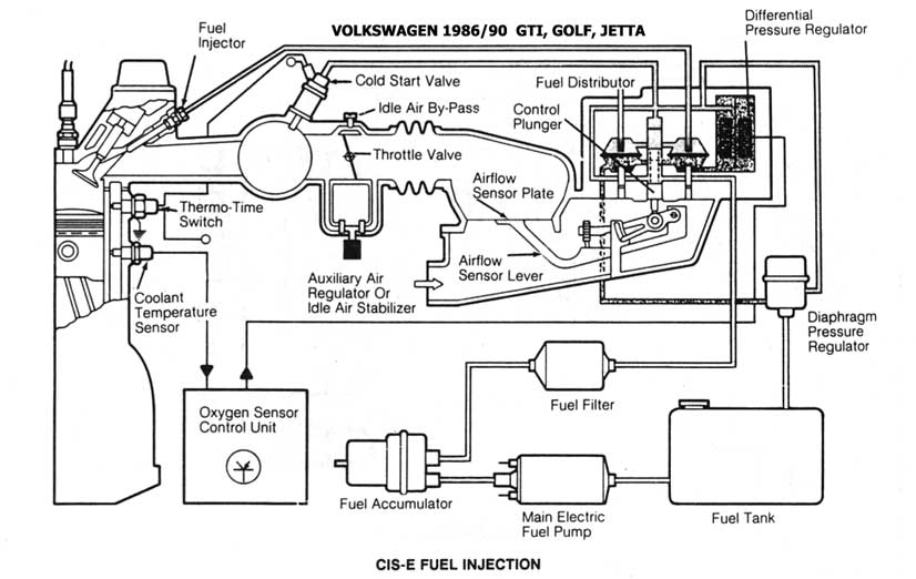 2000 jetta vr6 engine wire diagram  2000  free engine image for user manual download