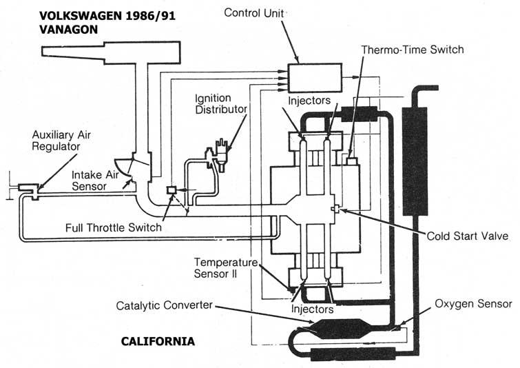 volvo 198693 diagramas esquemas ubicacion de components