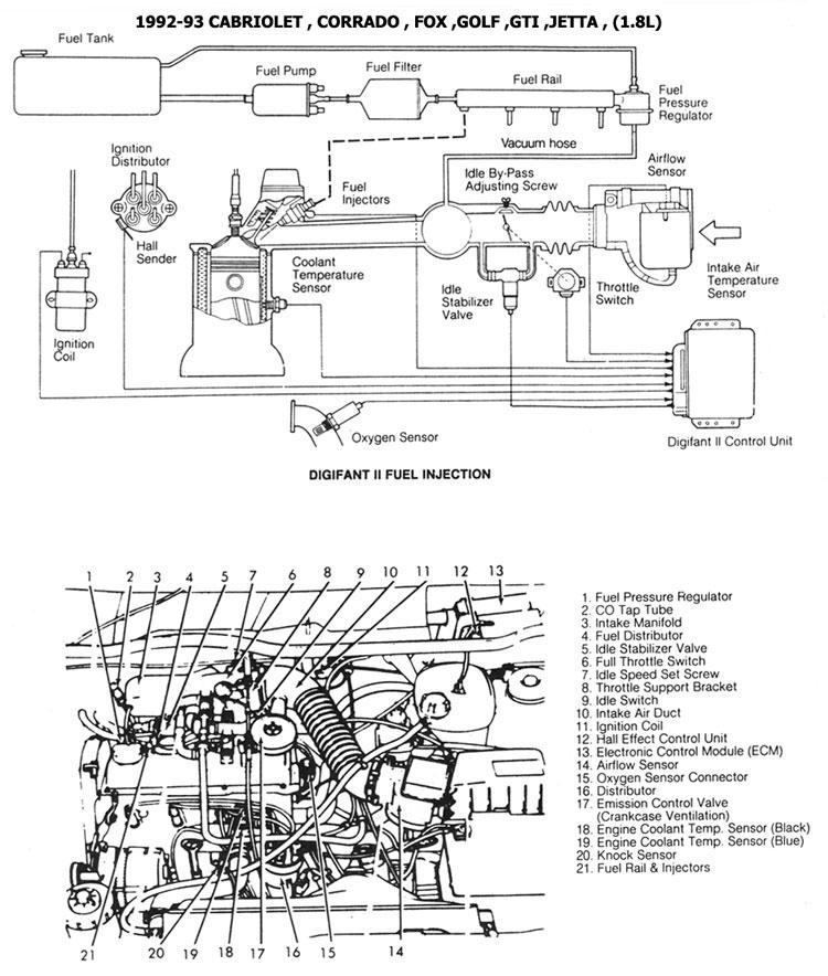 volkswagen esquemas diagramas graphics vw golf gti manual transmission vw golf gti manual 2017
