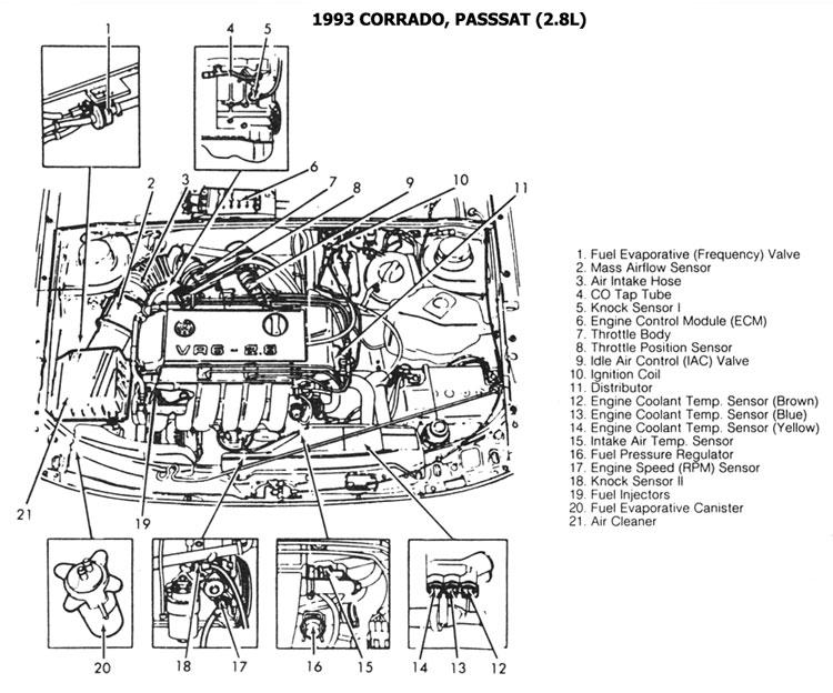volkswagen 1986  93