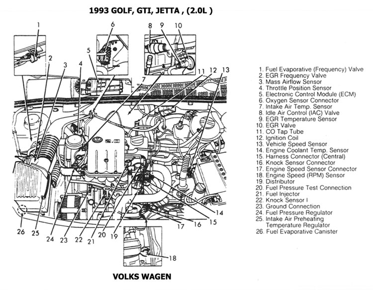 Vw Vr6 Engine Diagram on 2003 Vw Golf 2 0 Engine Diagram