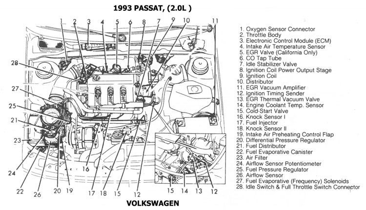 Esqvw1 on Vw Golf Engine Diagram
