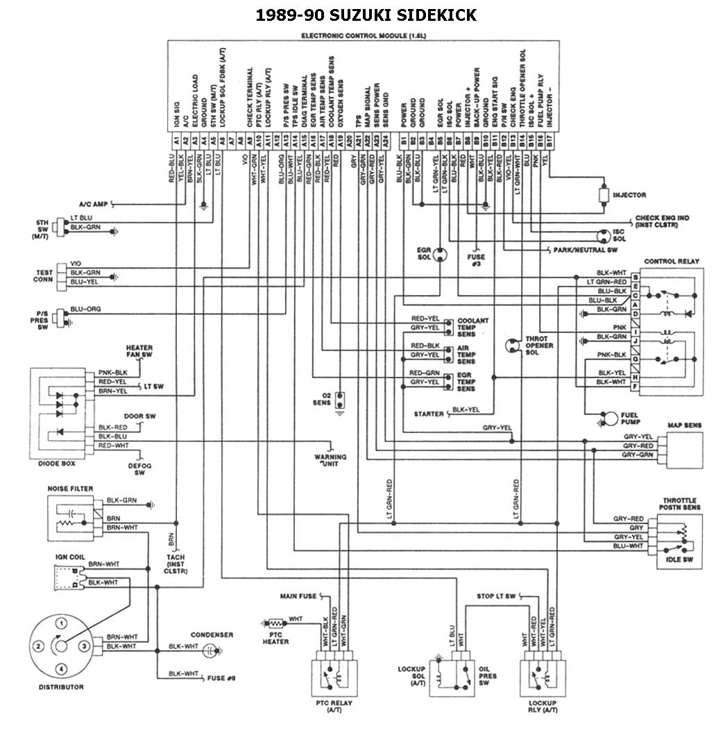 Electronic Ignition Wiring Diagram Suzuki Samurai