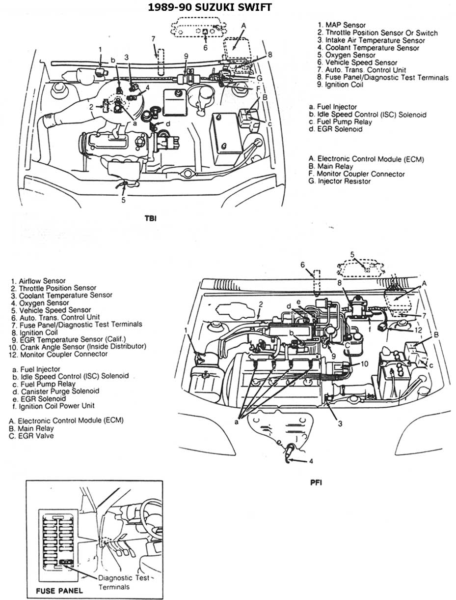 Suzuki Swift 1992 Tbi Diagram Schematics Wiring Diagrams \u2022 Suzuki Swift  Exhaust Manifold 93 Suzuki Swift Fuse Box