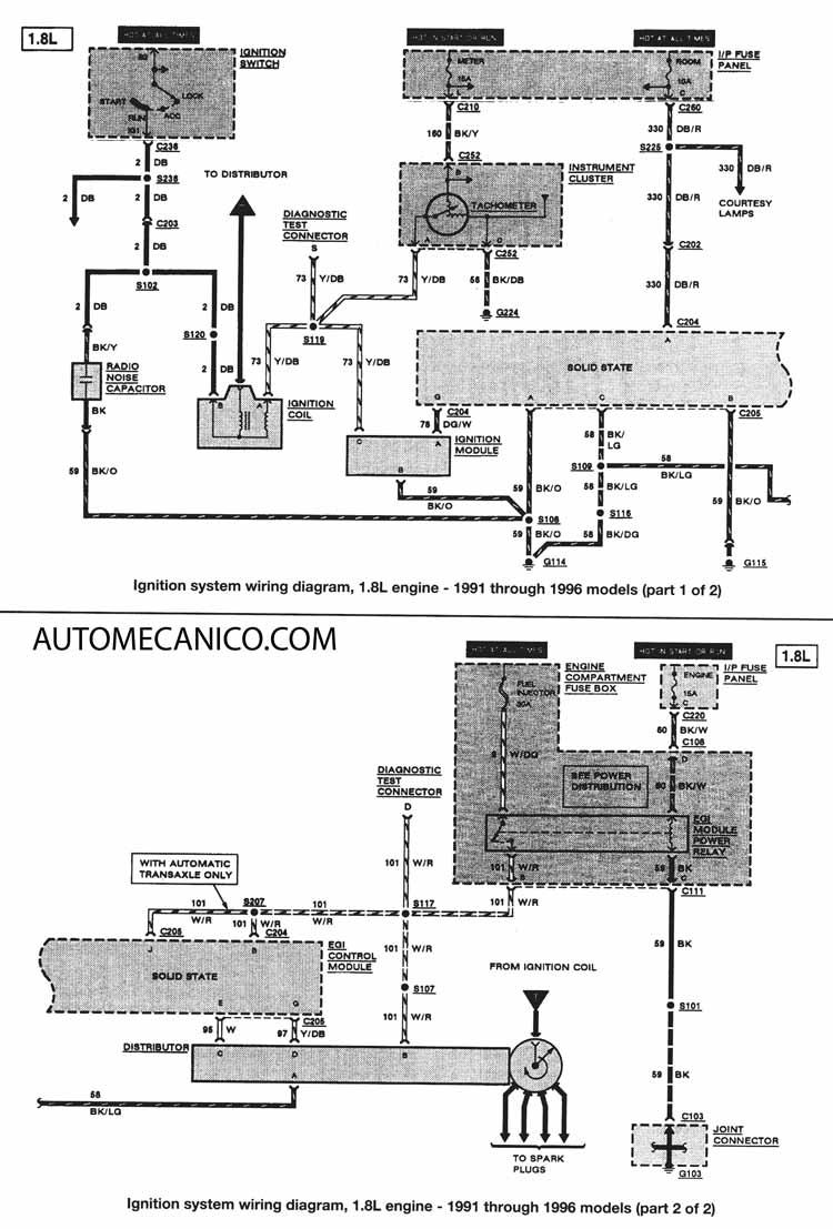 Fordesc on Diagrama Electrico De Ford