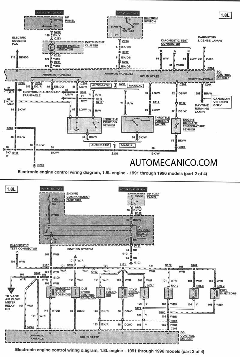 ford escort  u0026 mercury tracer 1991  96 diagramas que es un