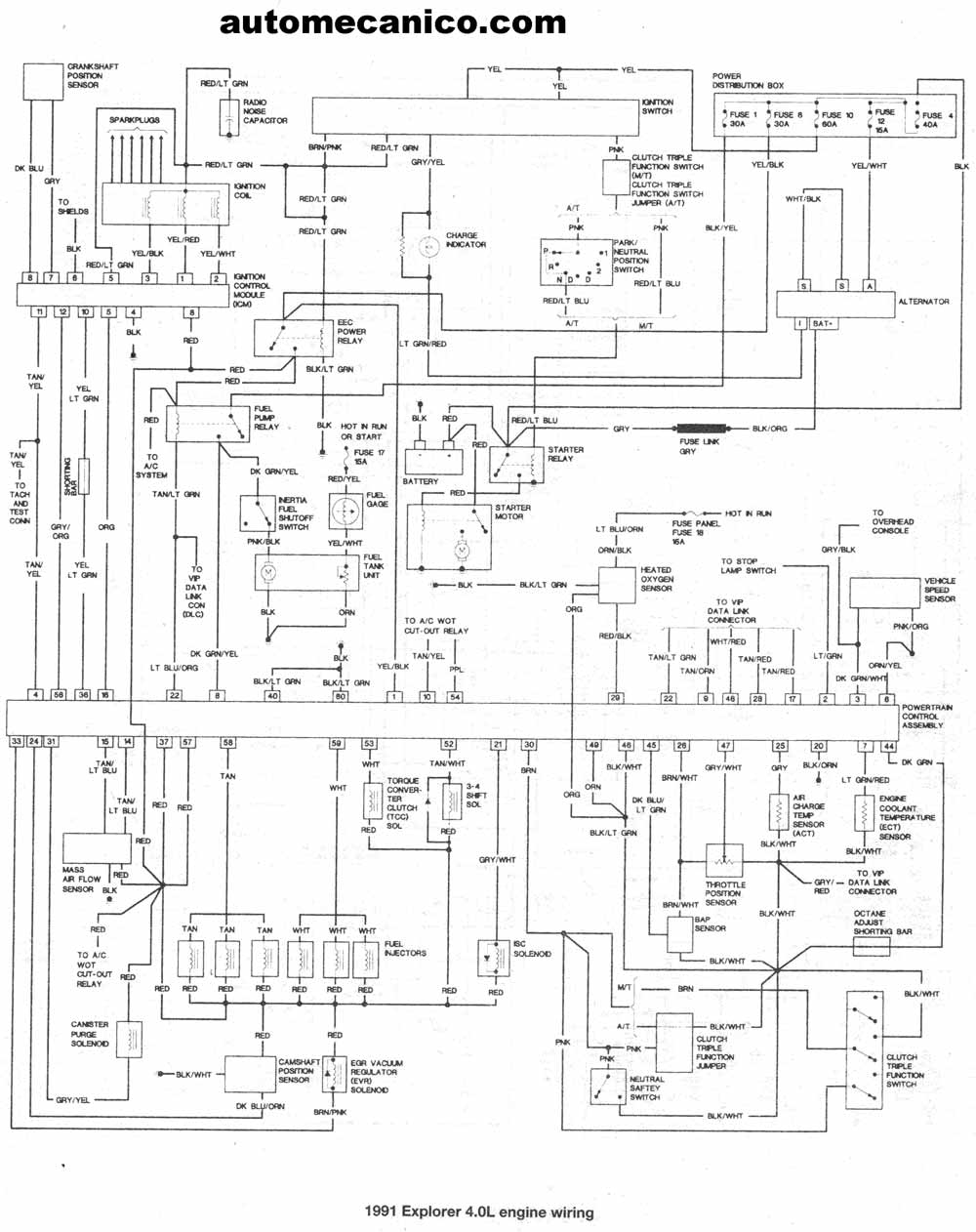 diagrama fusibles ford explorer 96