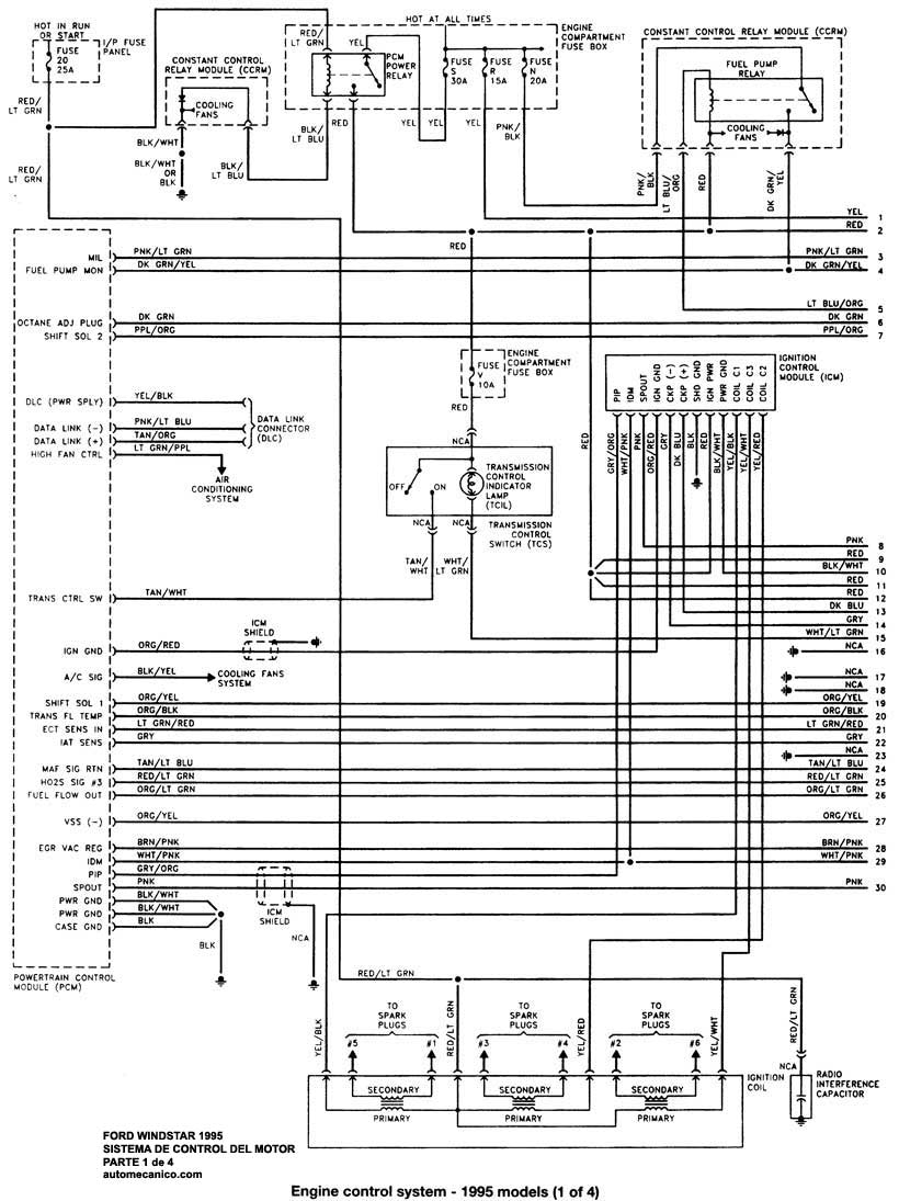 1998 Ford F 150 Wiring Diagram Auto Diagrams likewise Ford Ranger Towing Capacity Chart also T9894112 Fuse moreover 03 Mazda Protege Fuel Filter as well Wiring Diagram 2010 International Prostar. on 2000 ford ranger xlt fuse box diagram