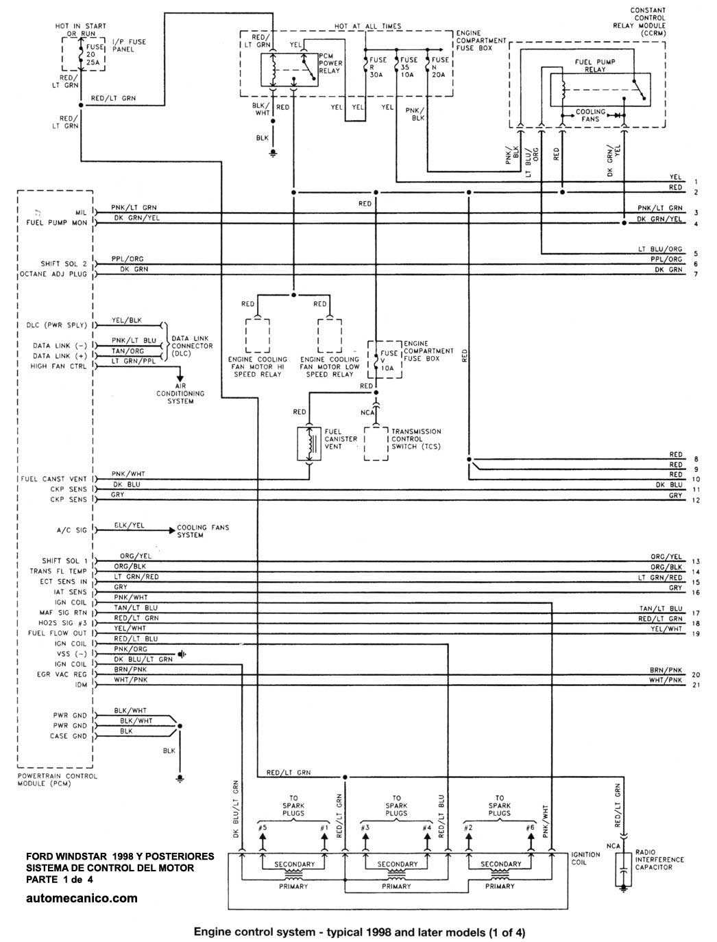 Fordwin on Diagrama Electrico De Ford