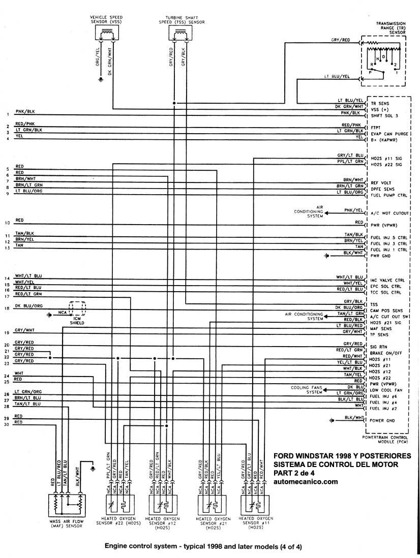 1998 ford windstar fuse panel diagram    ford       windstar    esquemas diagramas graphics     ford       windstar    esquemas diagramas graphics