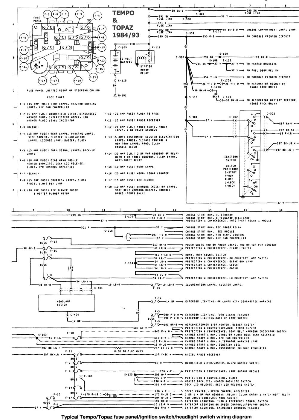 92 Ford Ranger Fuse Box Wiring Library 2004 Block Diagram Diagrama De Transmision Manual Explore 1992 Aerostar 2002 F250