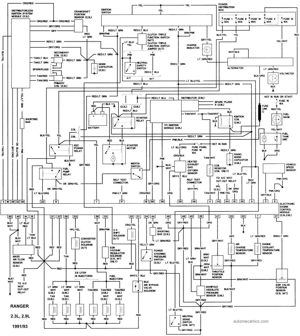 1985 Ford Bronco Wiring Diagram Will Be A Thing Fuse Box Ranger Esquemas Diagramas Graphics 85