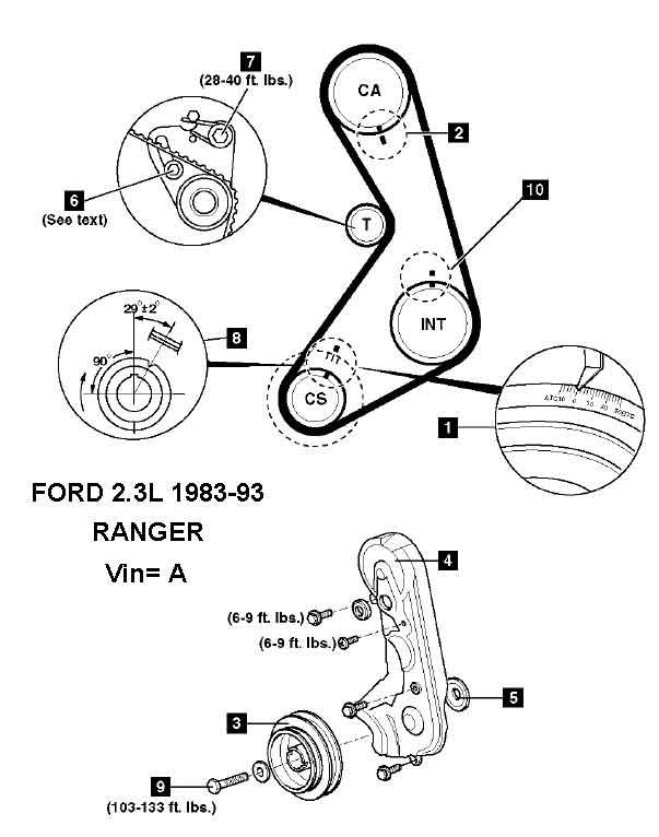 Mazda B2300 Wiring