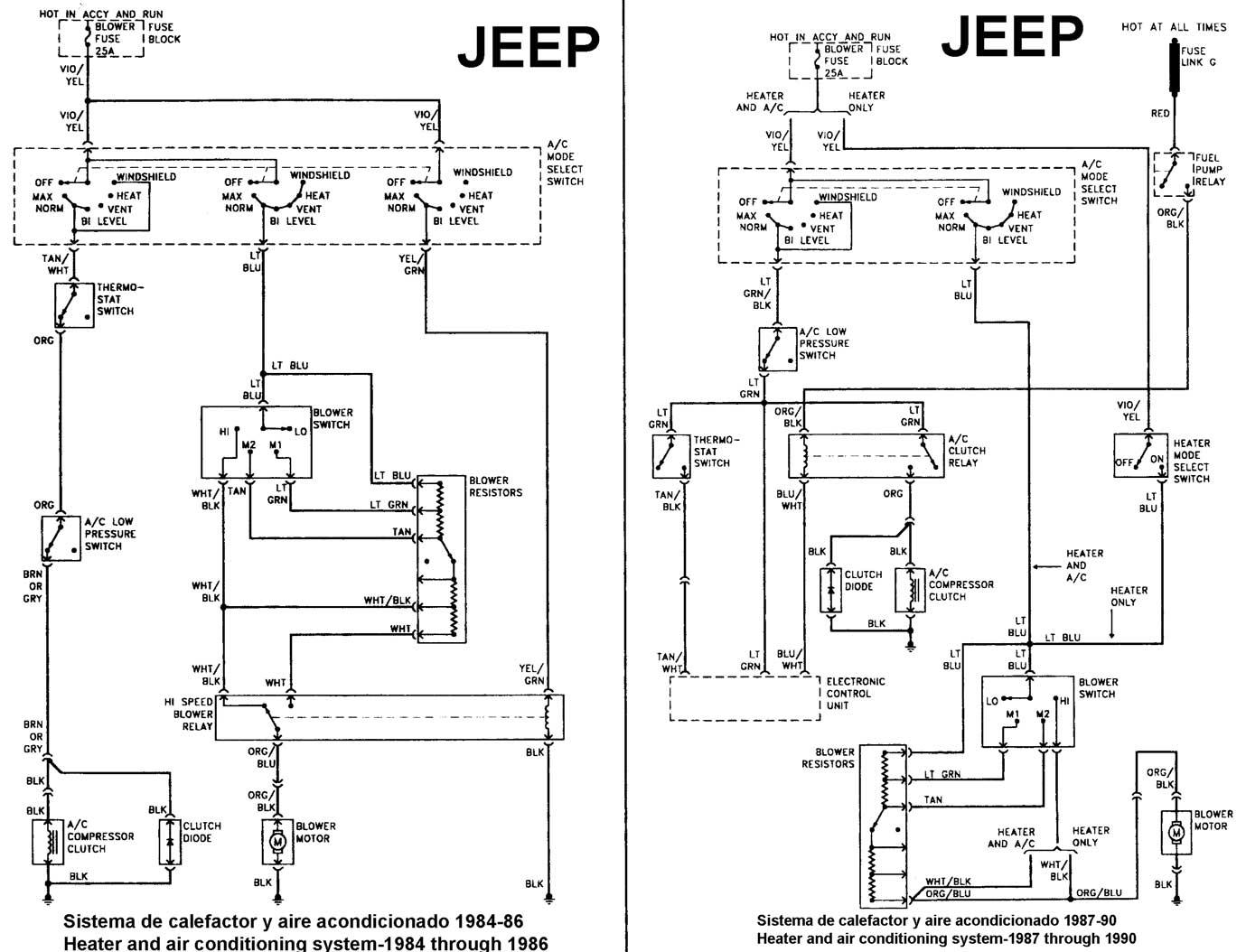 jeep cherokee 1984  99