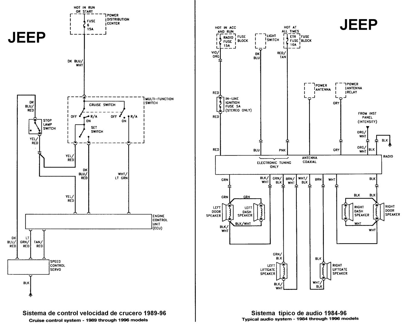 1987 Jeep Wrangler 4 2 Wiring Diagram