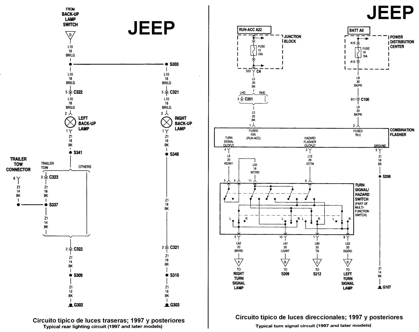 Jeep Esquemas Diagramas Graphics