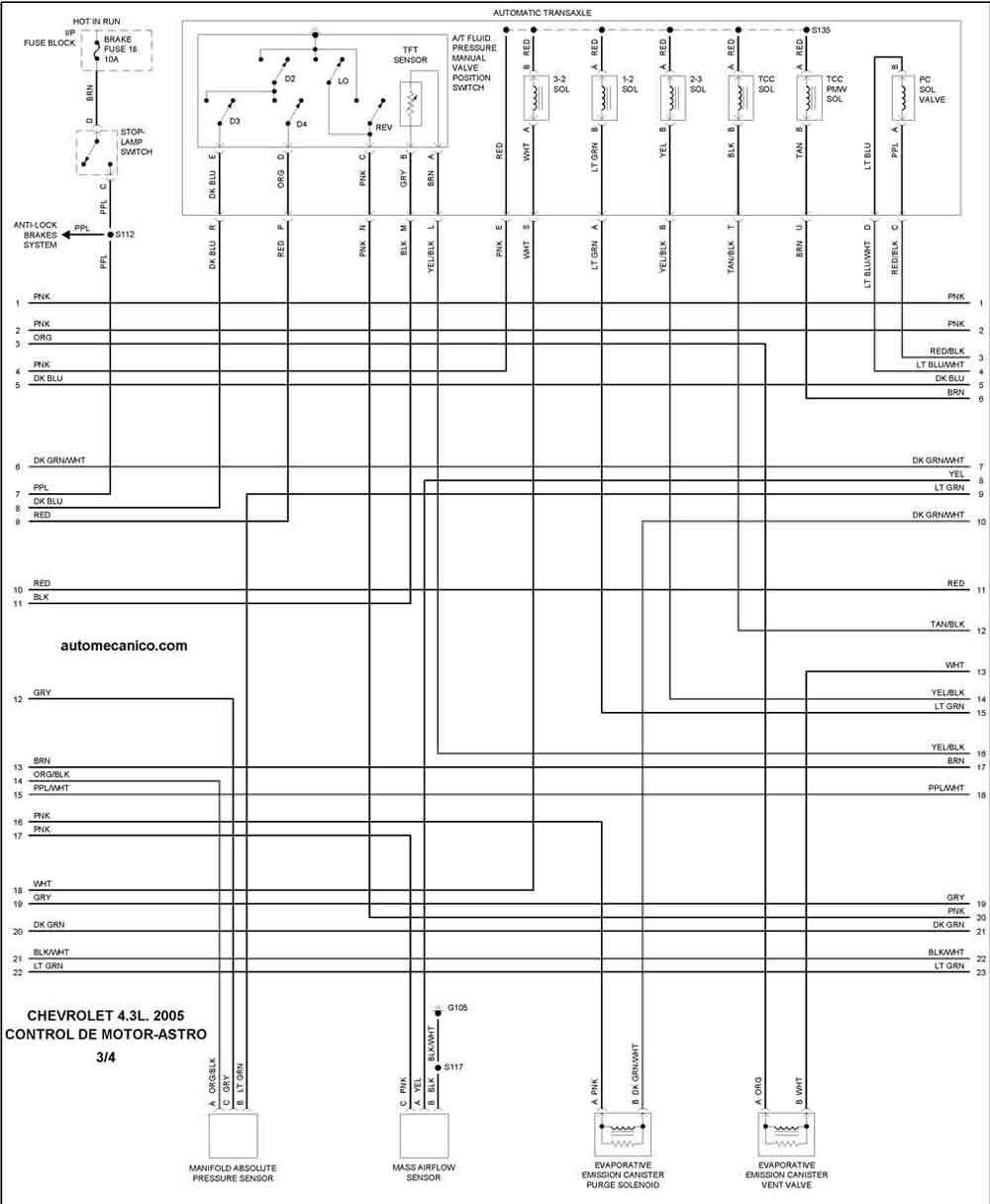 chevrolet diagramas 2005