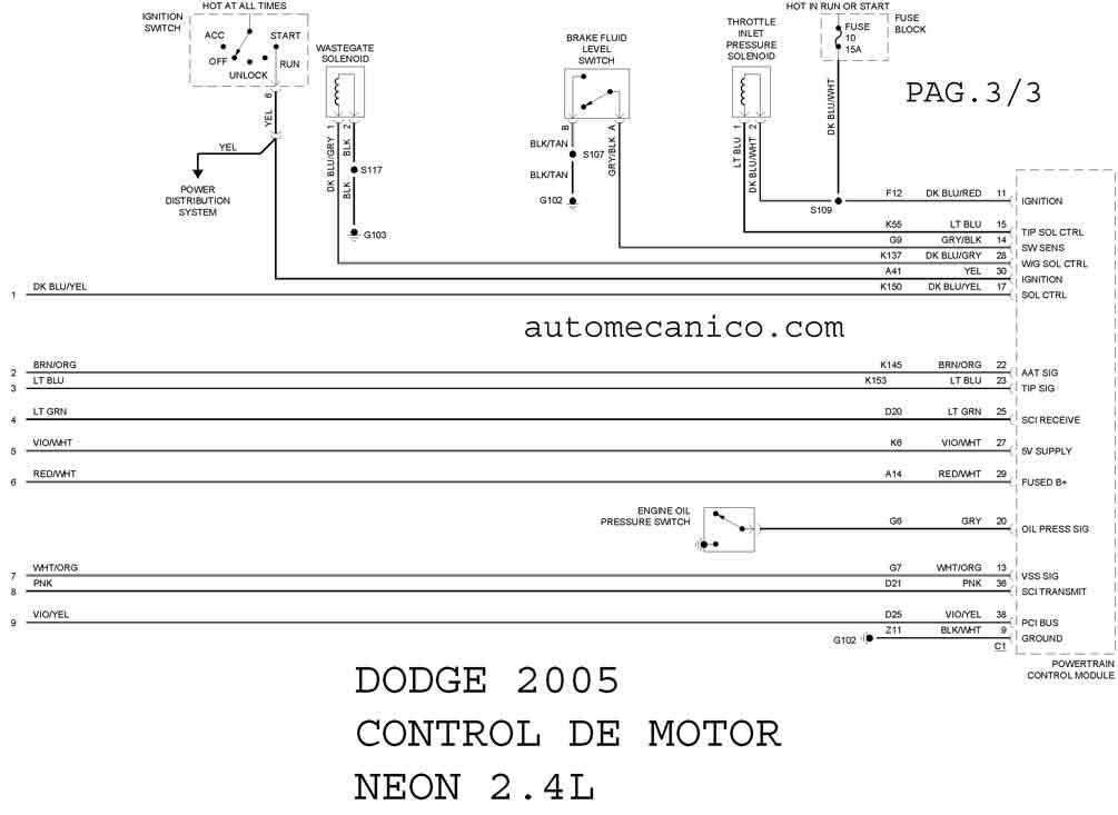 Dodge Chrysler  Diagramas 2005