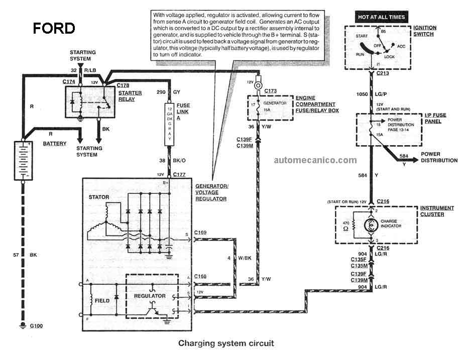 diagrama de fusibles ford ranger 97  diagrama  free engine