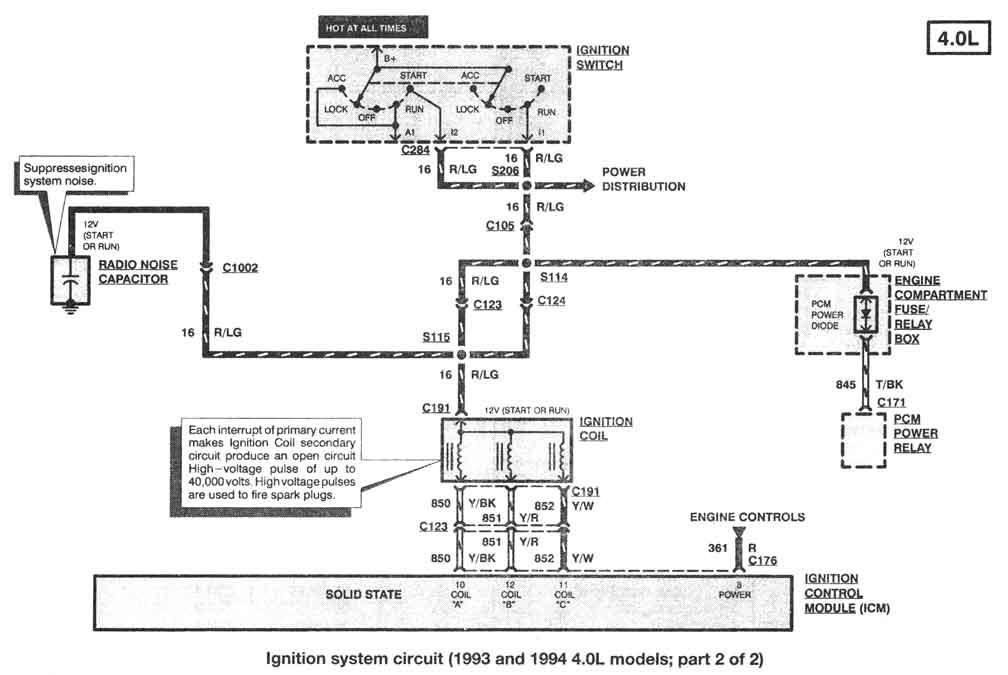 Diagrama De Encendido De Ford Explorer