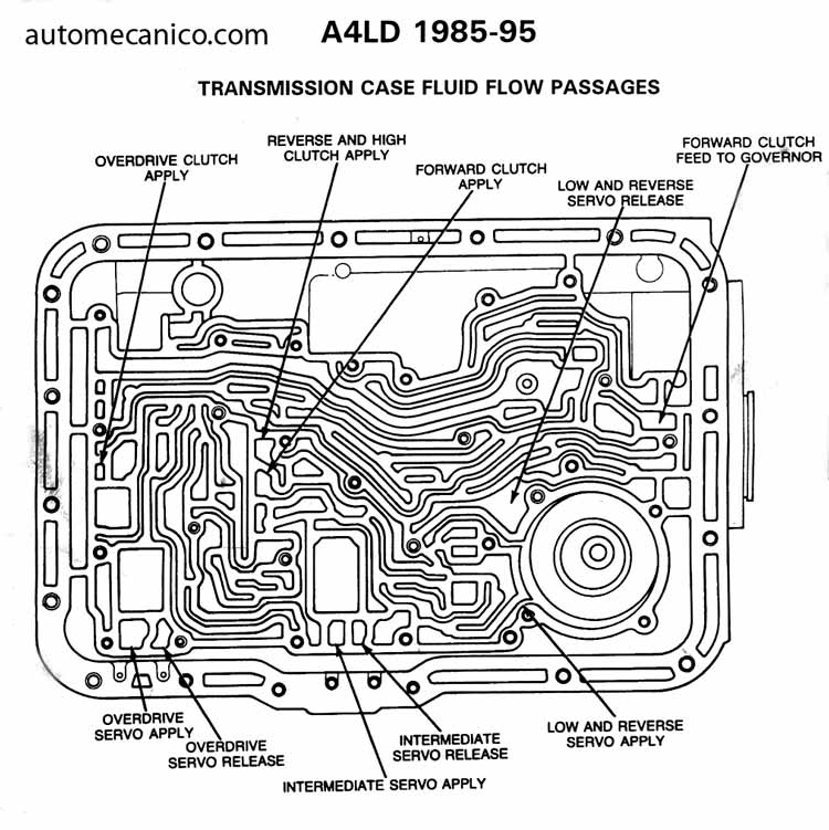 2004 chevy silverado 2500 transmission wiring diagrams a4ld transmission overhaul diagrams