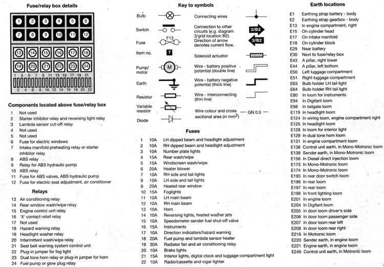 Volkswagen Esquemas Diagramas Graphics