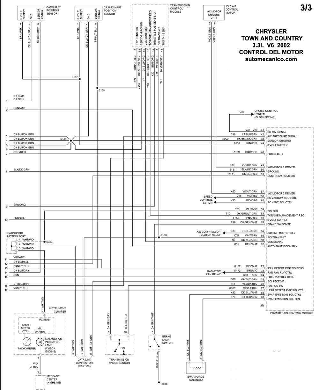chrysler - diagramas control del motor 2002