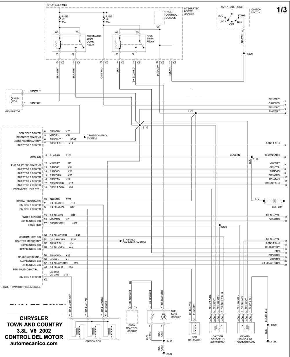 94 diagrama del motor