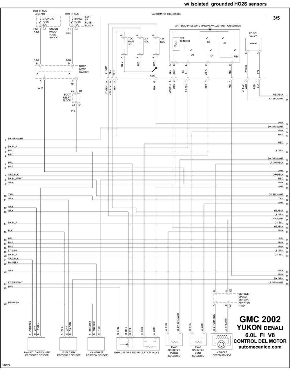 gmc - diagramas control del motor 2002