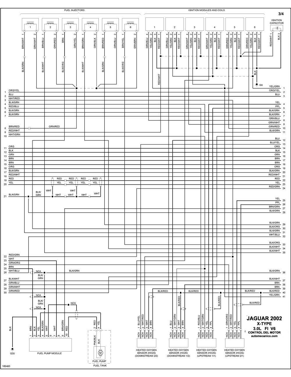 jaguar - diagramas control del motor 2002