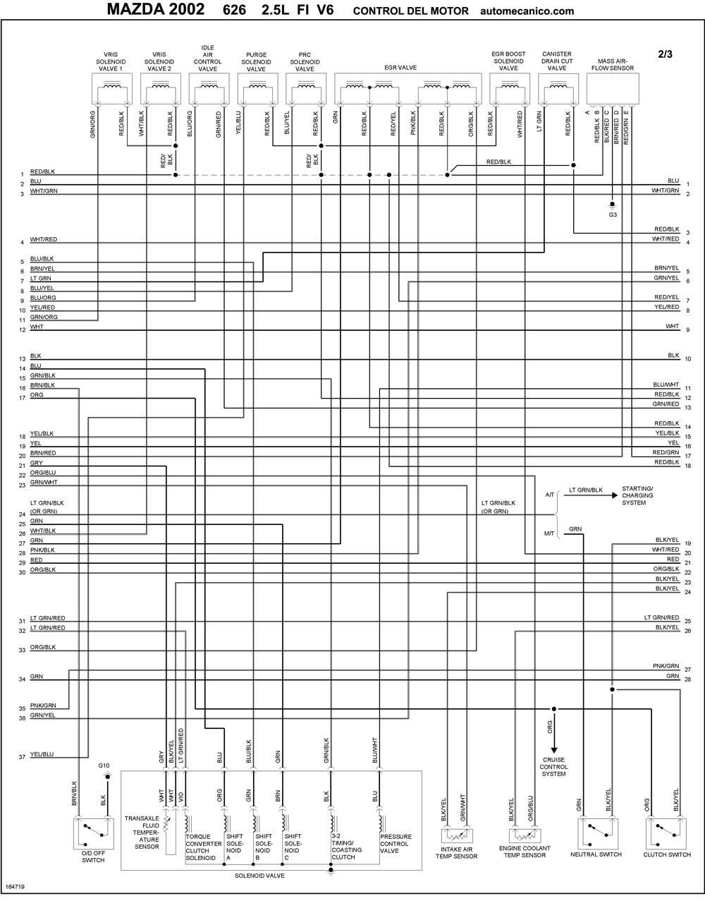 mazda - diagramas control del motor 2002 - graphics - esquemas