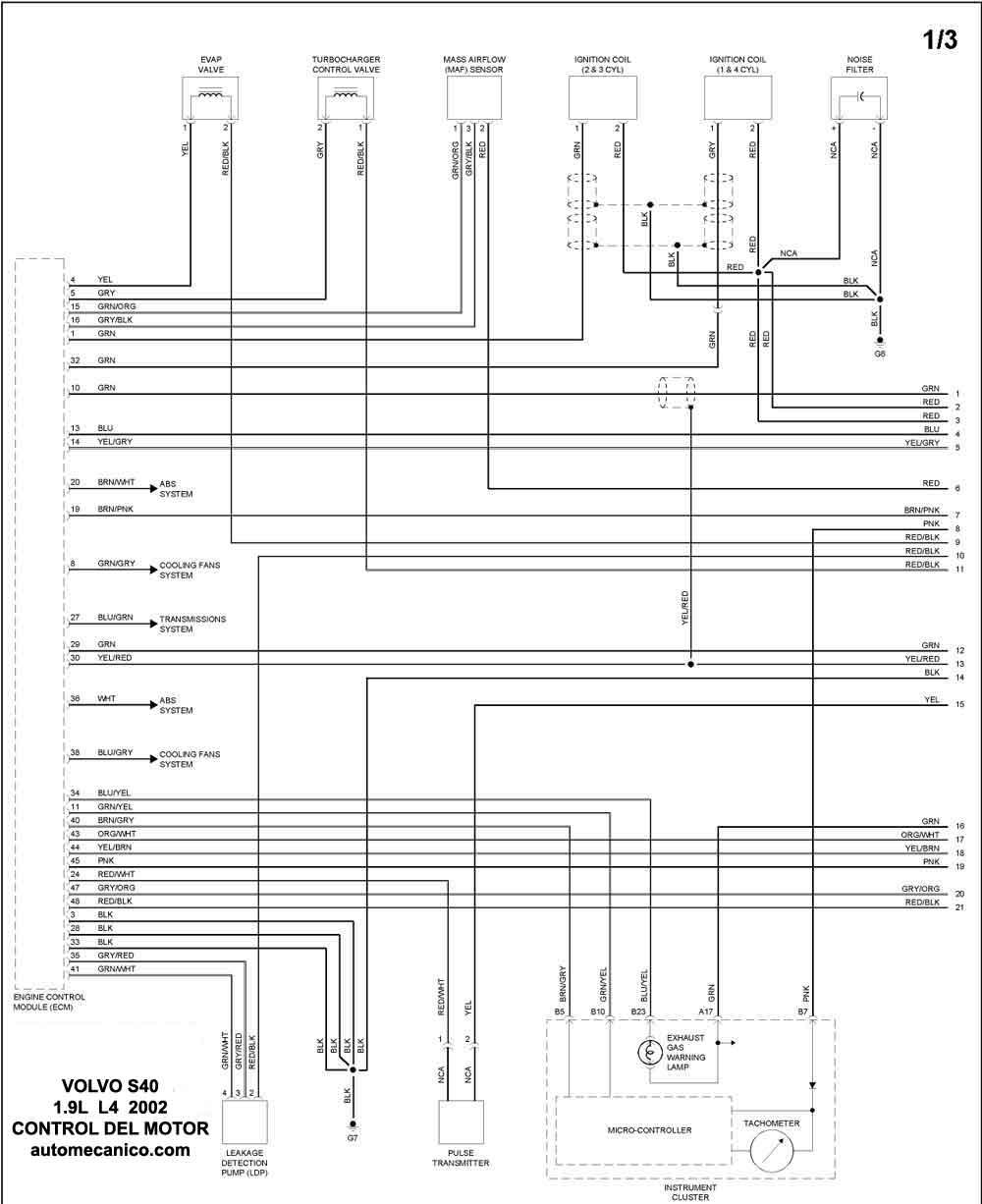 Volvo - Diagramas Control Del Motor 2002 - Graphics - Esquemas