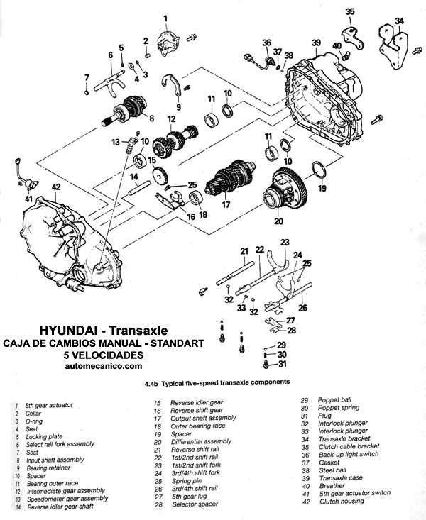 Caja De Velocidades Manual Standard Transmission