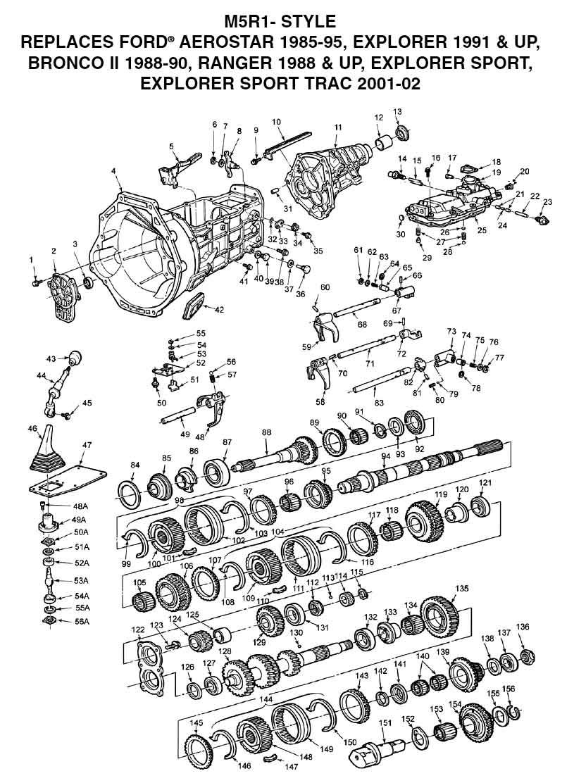 ford - caja de velocidades manual - standard transmission
