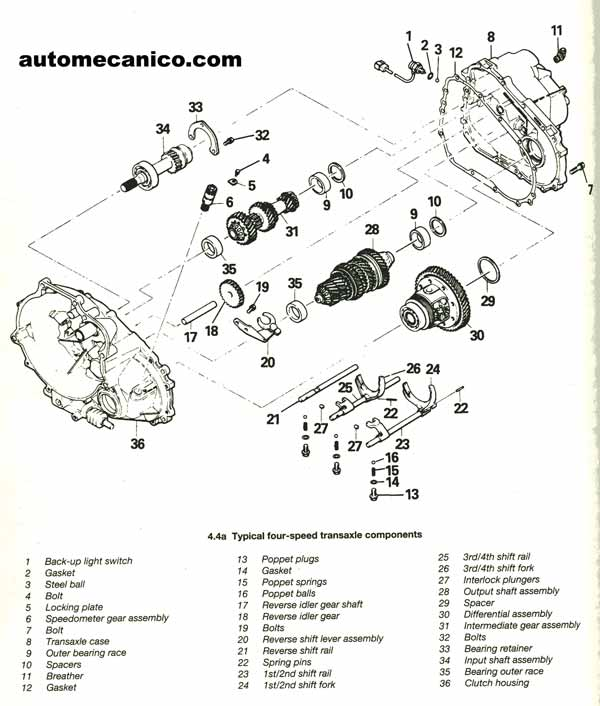 C5 Corvette Fuel Filter System Diagram together with P 0996b43f8037ec89 moreover P 0996b43f80381d69 also Front Bumper in addition Index cfm. on nissan transaxle