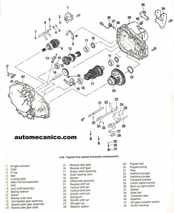 componentes 5 velocidades >mas>>