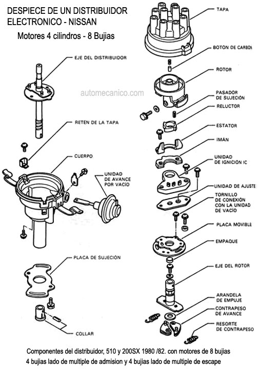 Webdings moreover 19 Further 2005 Nissan Sentra Engine Diagram Pictures together with 2006 Nissan Murano Bose Stereo Wiring Diagram additionally Hyundai accent 3 Door additionally Discussion Ds668204. on 2006 nissan sentra