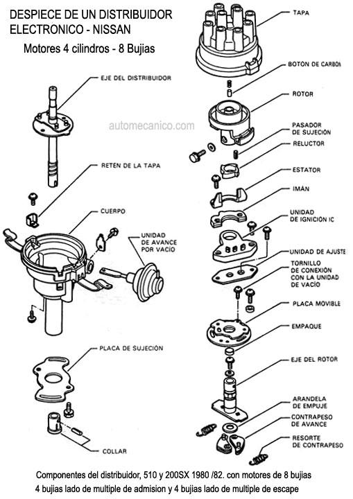 Similiar 2013 Altima Fuse Box Diagram Keywords Pertaining To 2006 Nissan Altima Fuse Box also How To Replace 1996 Infiniti I Crank Angle Sensor furthermore Wiring likewise Similiar 2006 Nissan Altima Fuse Panel Keywords Regarding 2010 Nissan Altima Fuse Box moreover . on 2013 nissan sentra