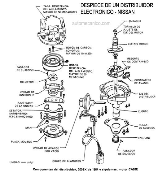 glow plug wiring diagram 7 3 idi glow image wiring 7 3l glow plug relay wiring diagram for car engine on glow plug wiring diagram 7