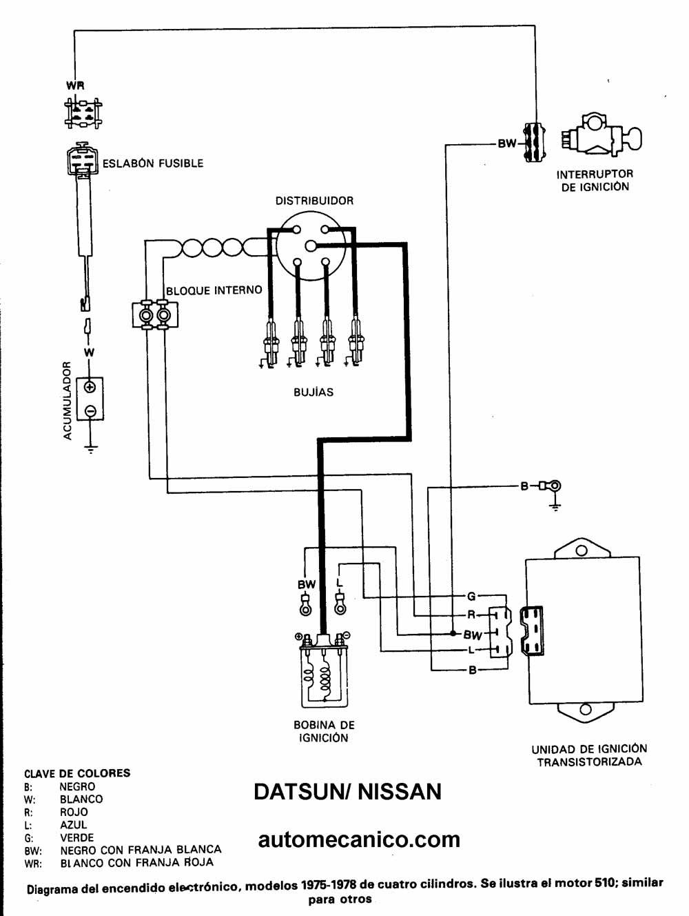 diagram  manual de diagrama de nissan 240sx 90 full version hd quality 240sx 90