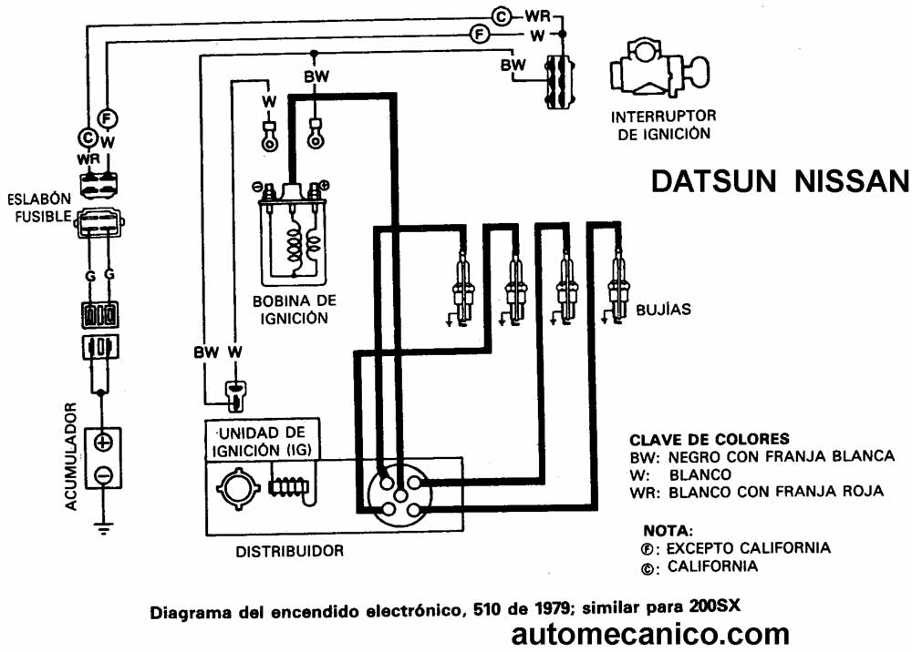 diagrama de nissan 2004