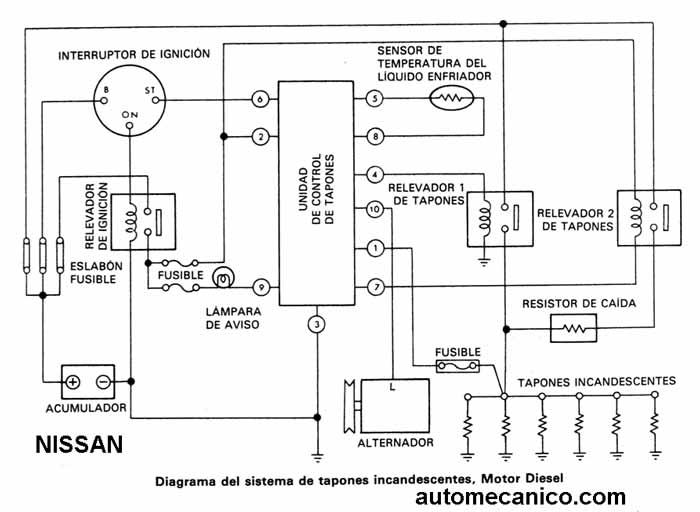 Nissan 2018 >> Diagramas encendido electronico - nissan