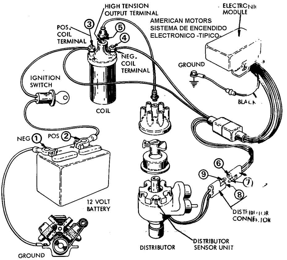 Desdis2 on 79 chevy ignition wiring diagram