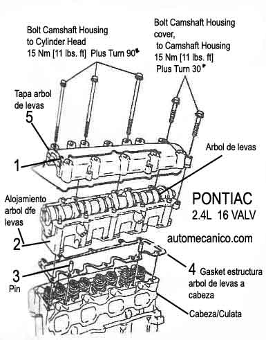Pontiac241
