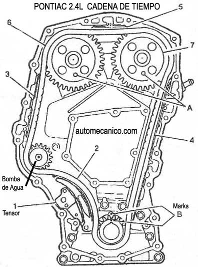 RepairGuideContent besides 94 S10 Thermostat Location furthermore RepairGuideContent as well RepairGuideContent also Anyone Have Chassis Diagrams 53608. on 2002 pontiac sunfire engine diagram