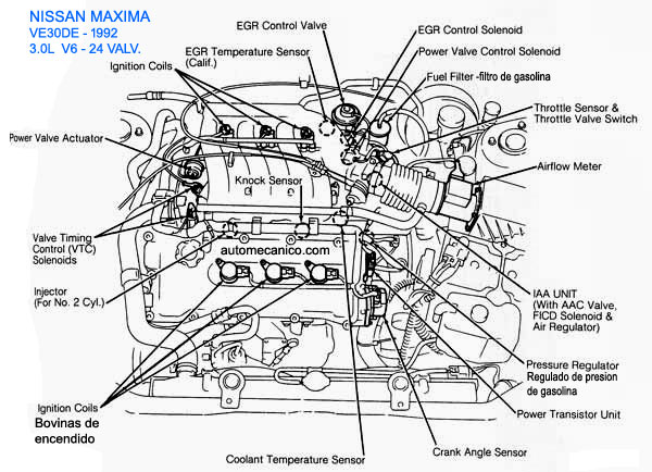 Nissan 3.5 Engine Diagram