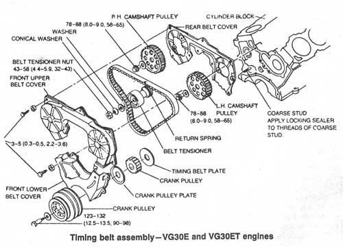 ignition wiring diagram toyota v6 3000   38 wiring diagram