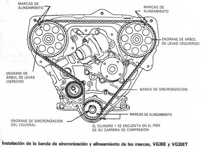 Nissan Xterra Camshaft Position Sensor Location on ford power steering hose diagram